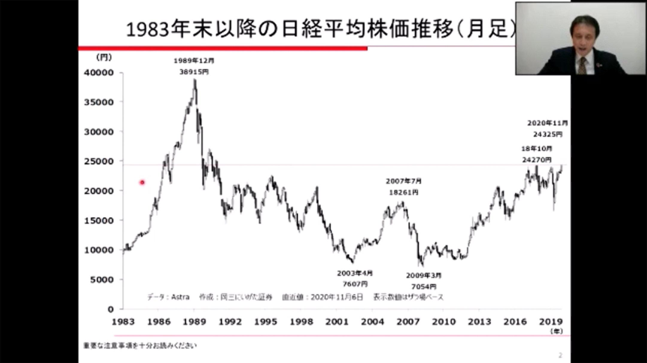 米大統領選後の日米株式相場 注目したい銘柄は?